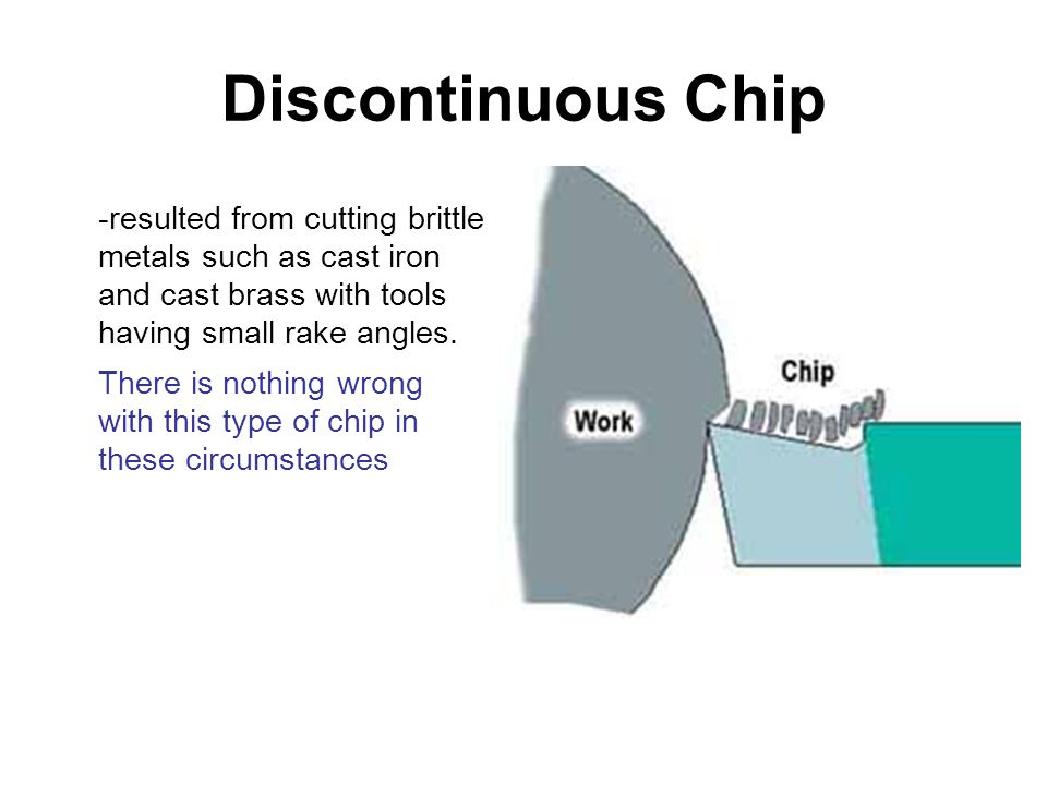 Discontinuous Chip -resulted from cutting brittle metals such as cast iron and cast brass with tools having small rake angles.
