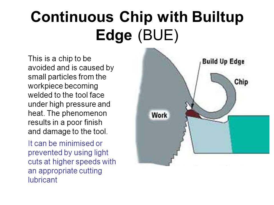Continuous Chip with Builtup Edge (BUE)