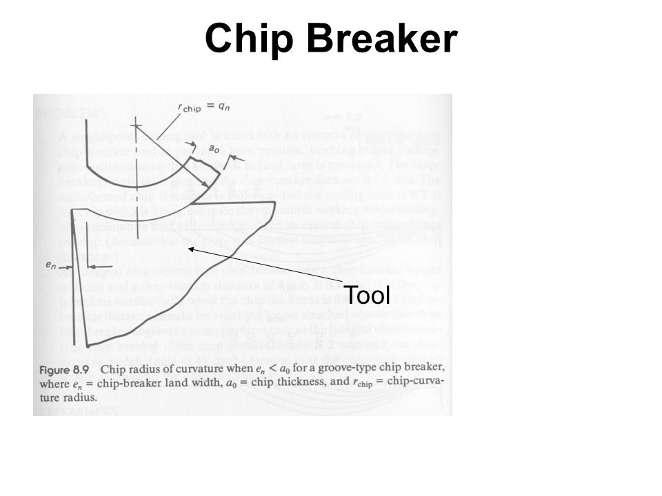 Chip Breaker Tool Chip Breaker