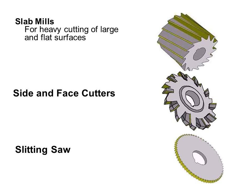 Side and Face Cutters Slitting Saw