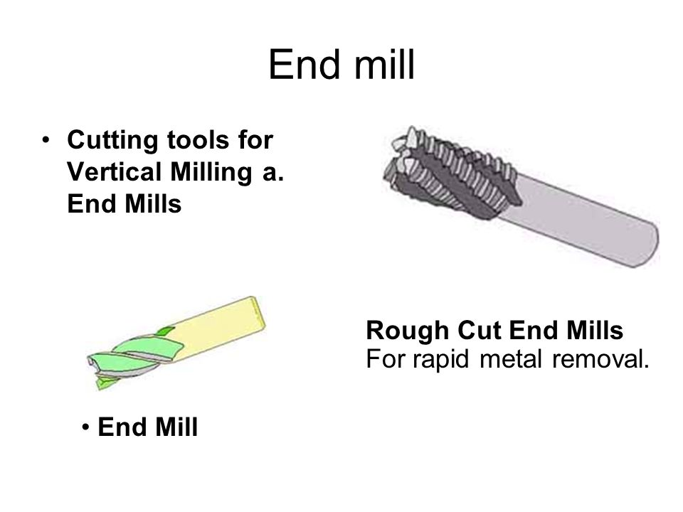 End mill Cutting tools for Vertical Milling a. End Mills