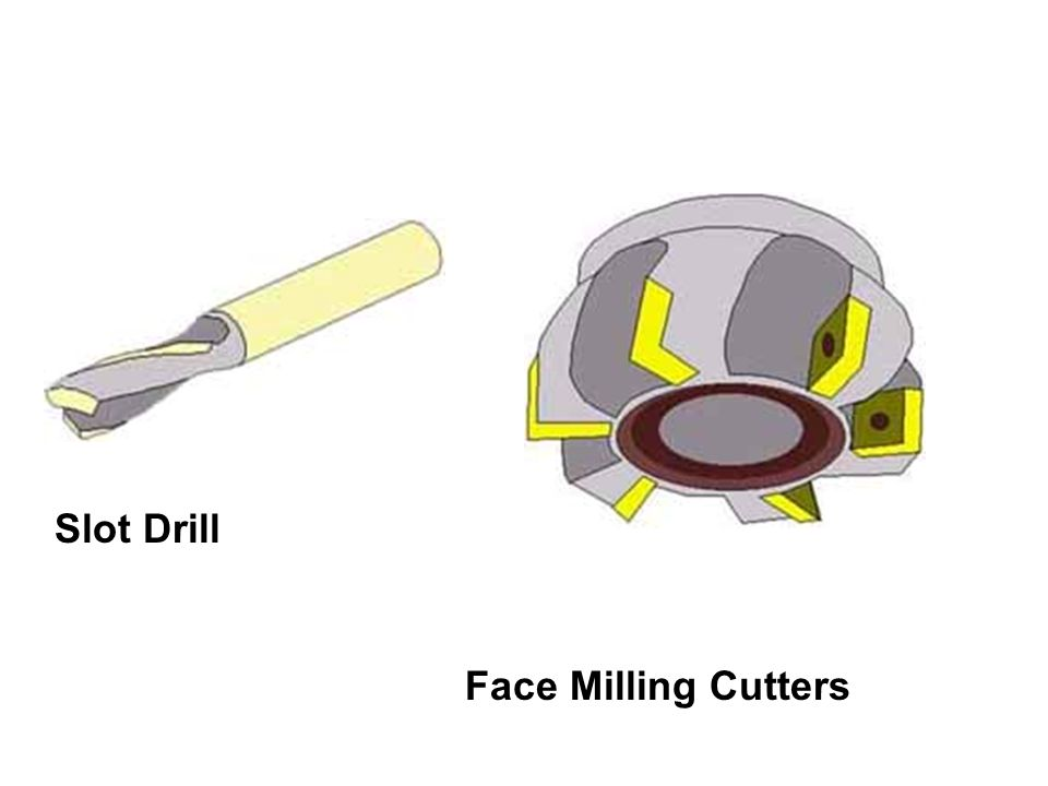 Slot Drill Face Milling Cutters