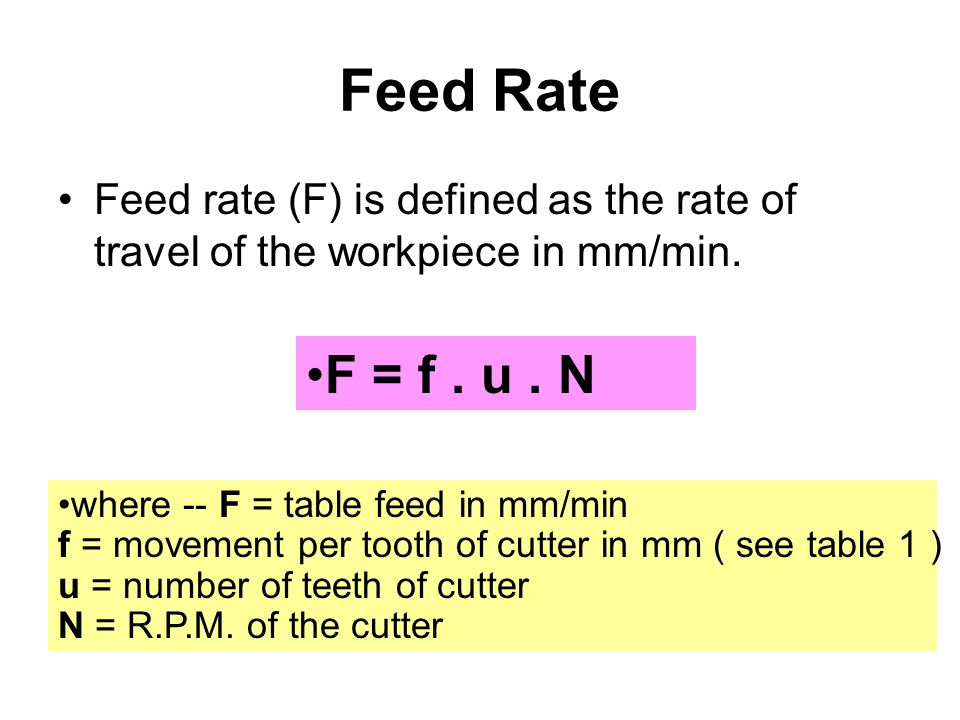 Feed Rate Feed rate (F) is defined as the rate of travel of the workpiece in mm/min. F = f . u . N.