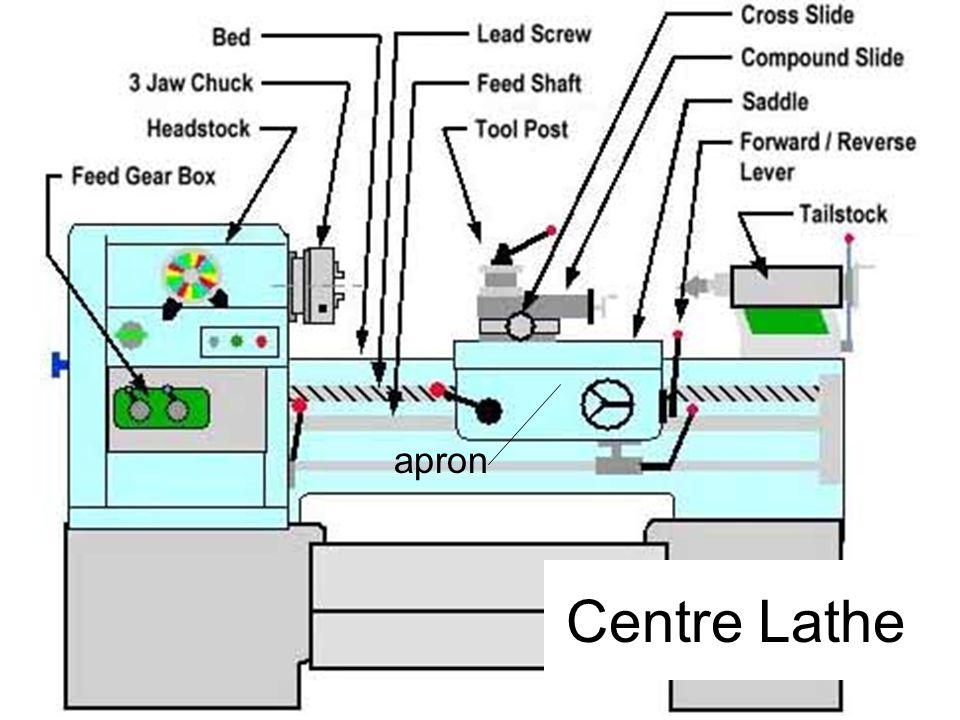 apron Centre Lathe