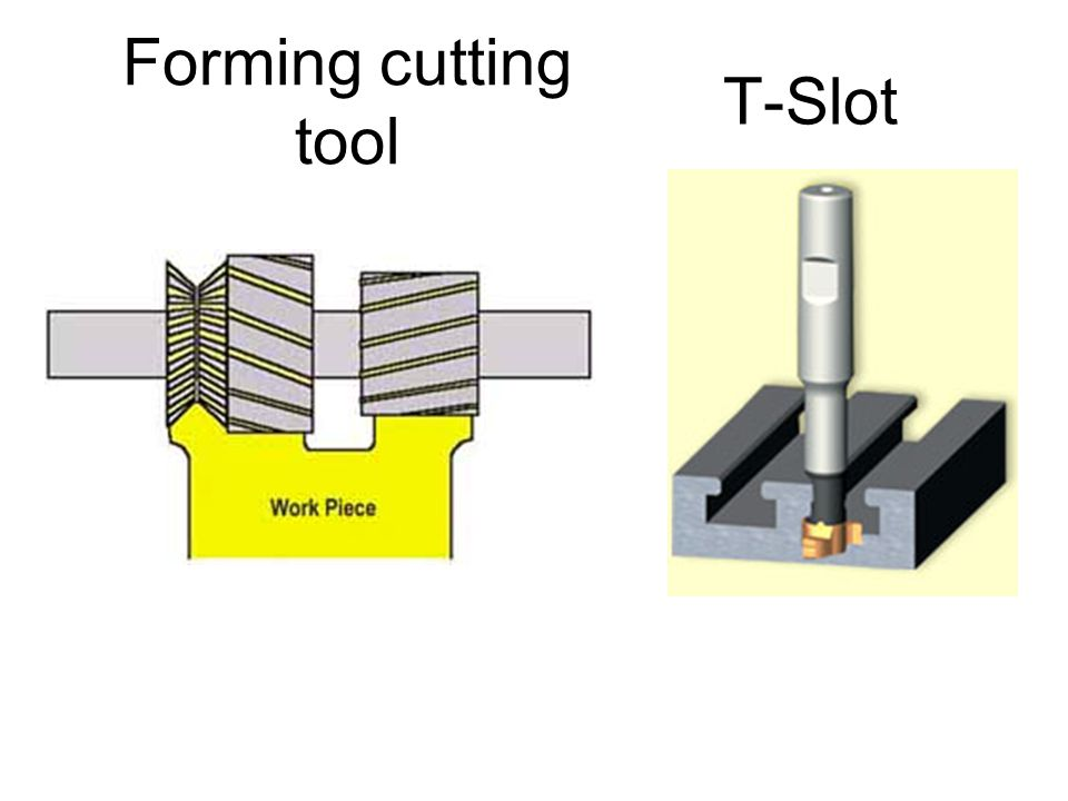 Forming cutting tool T-Slot