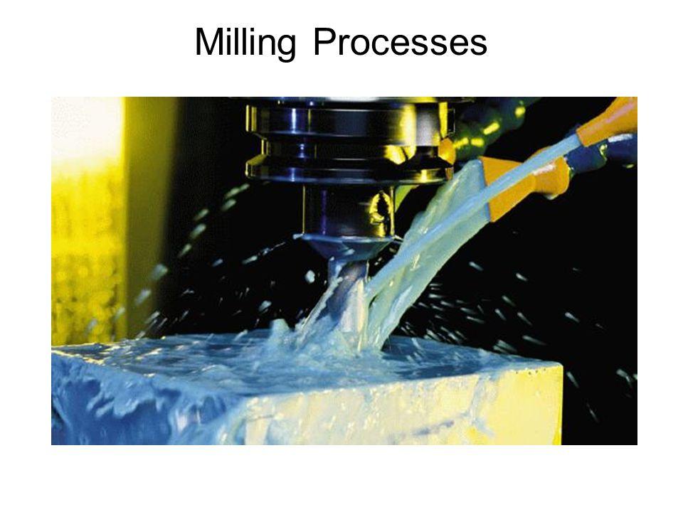 Milling Processes