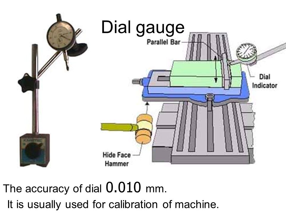 Dial gauge The accuracy of dial 0.010 mm.
