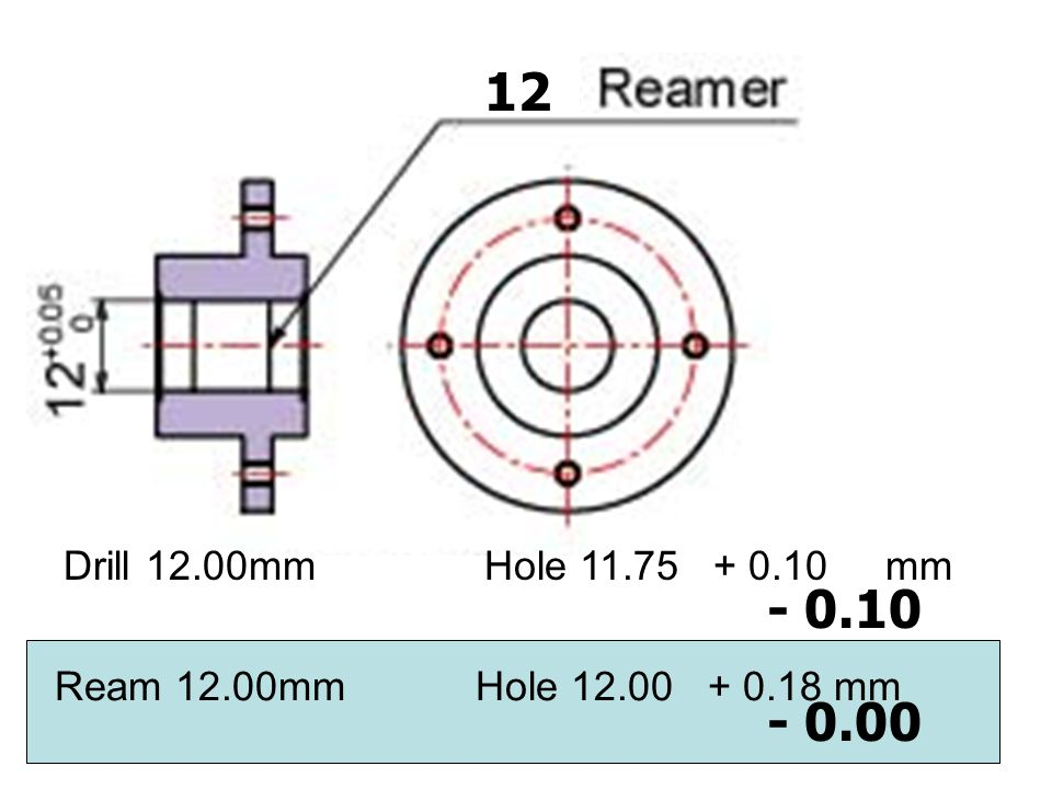 12 Drill 12.00mm Hole 11.75 + 0.10 mm - 0.10 Ream 12.00mm Hole 12.00 + 0.18 mm - 0.00