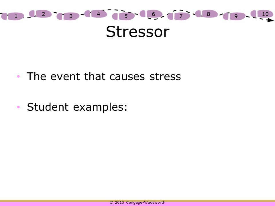 Stressor The event that causes stress Student examples: