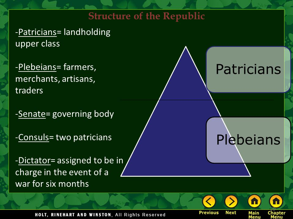 Structure of the Republic