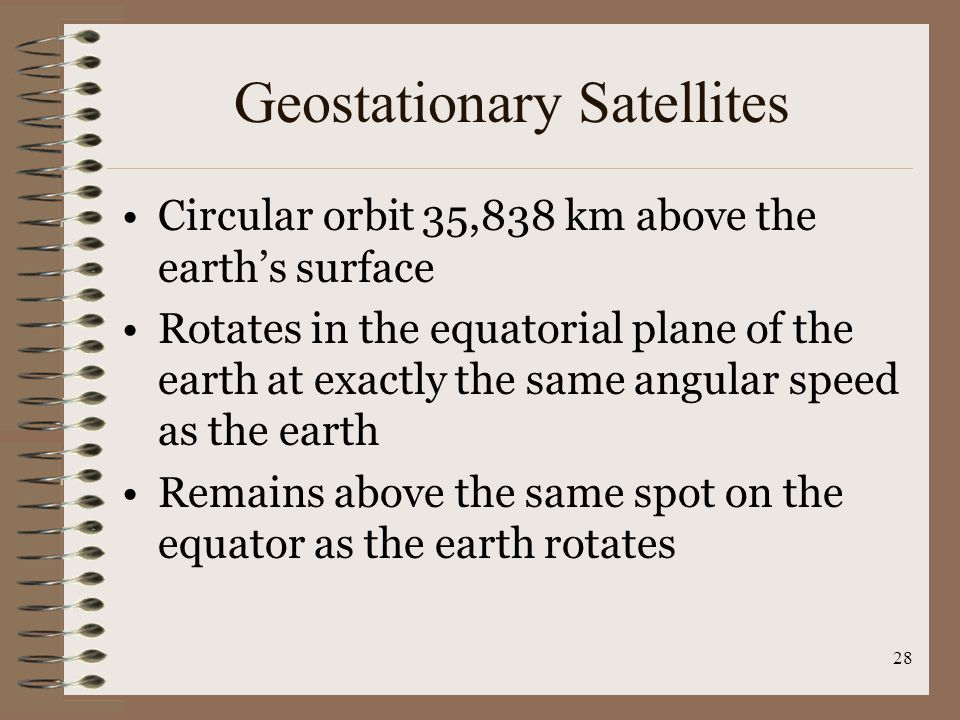 Geostationary Satellites