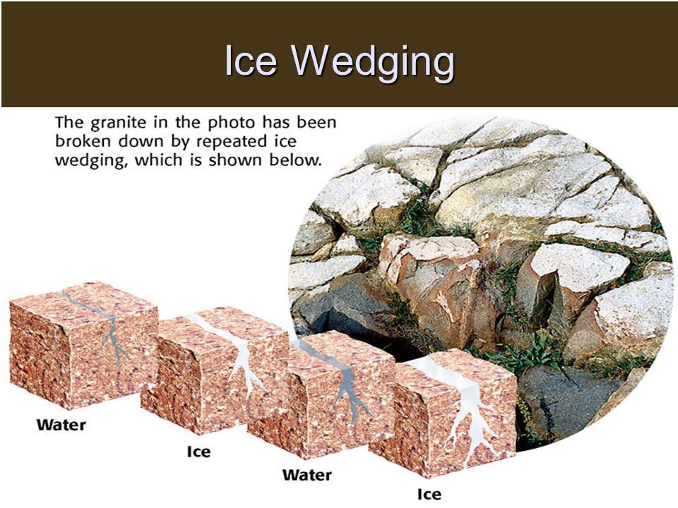 Ice Wedging