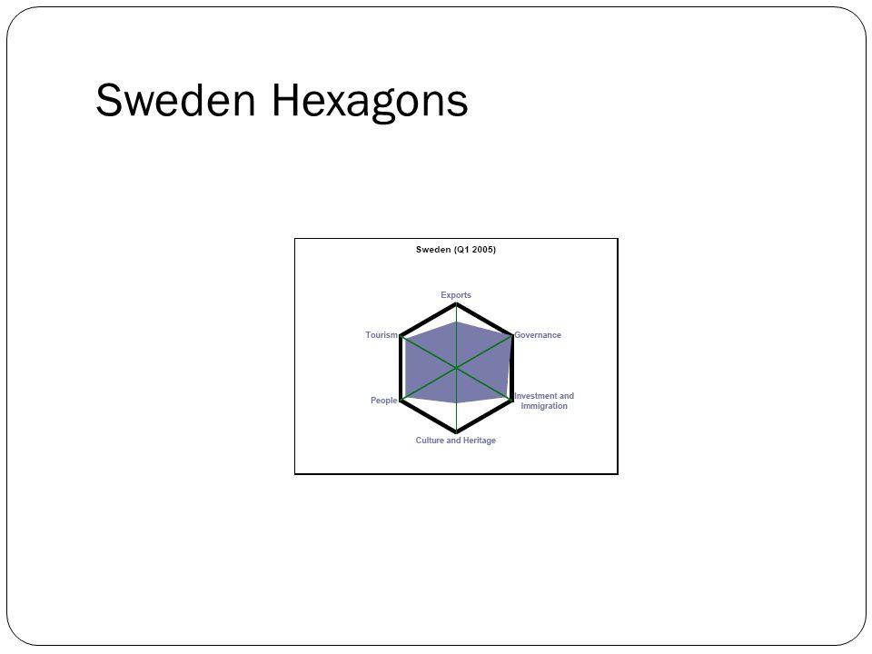 Sweden Hexagons