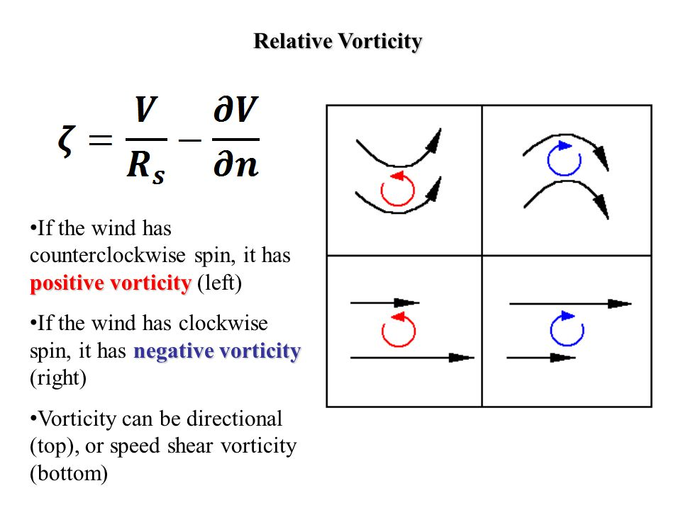 Relative Vorticity If the wind has counterclockwise spin, it has positive vorticity (left)