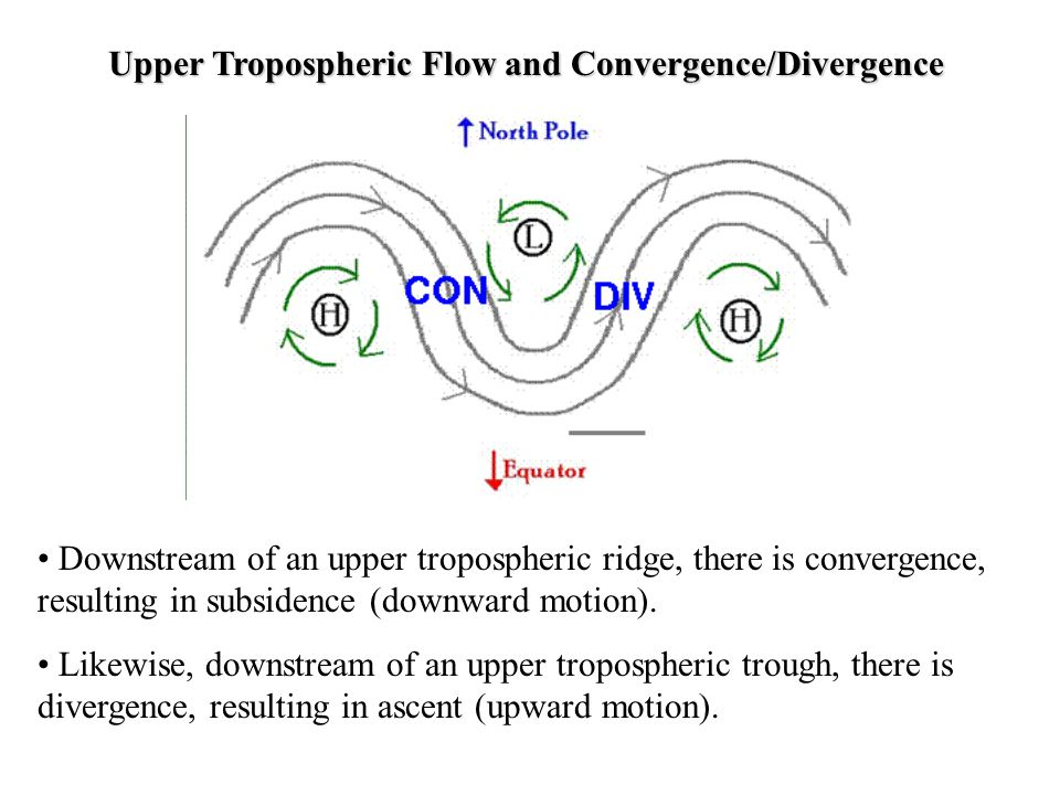 Upper Tropospheric Flow and Convergence/Divergence