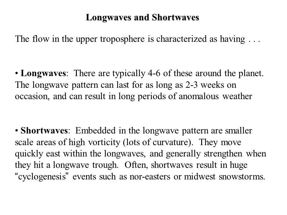 Longwaves and Shortwaves
