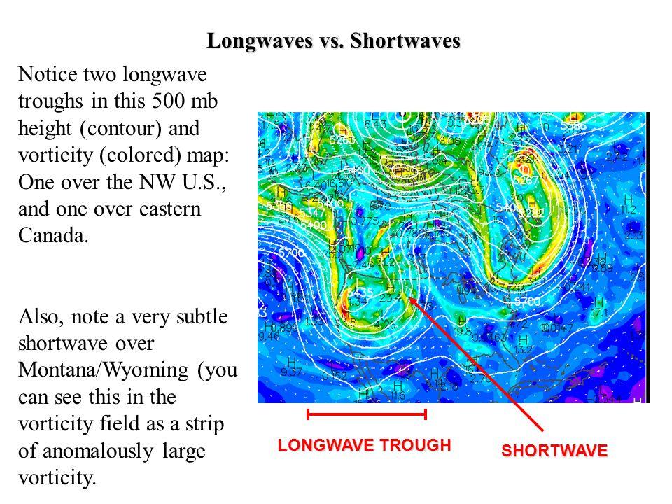 Longwaves vs. Shortwaves