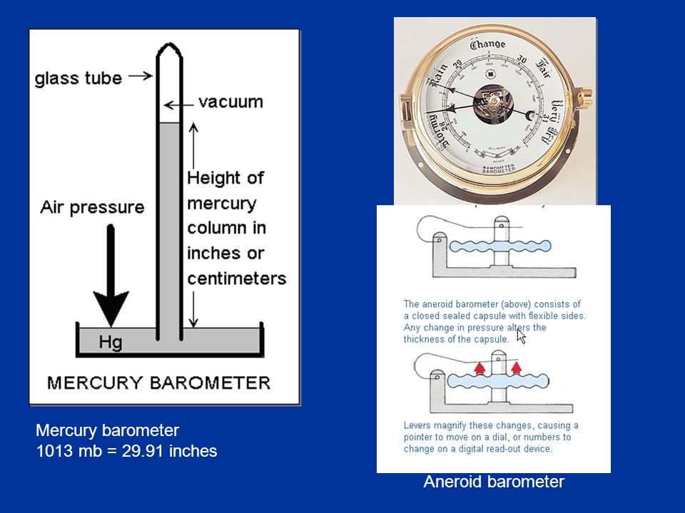 Mercury barometer 1013 mb = 29.91 inches Aneroid barometer