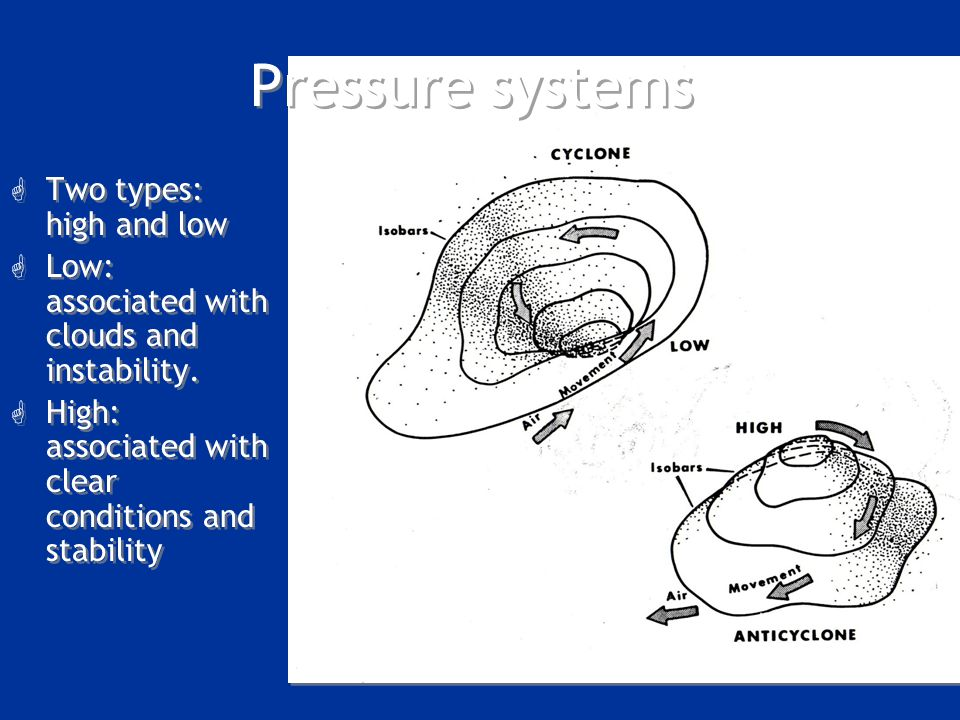 Pressure systems Two types: high and low