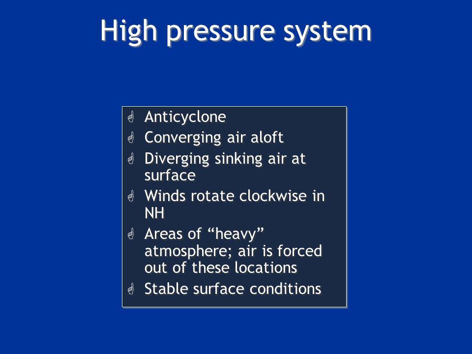 High pressure system Anticyclone Converging air aloft