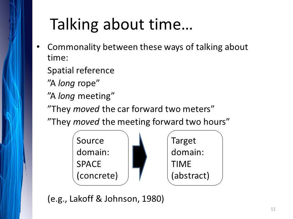 Talking about time… Commonality between these ways of talking about time: Spatial reference. A long rope