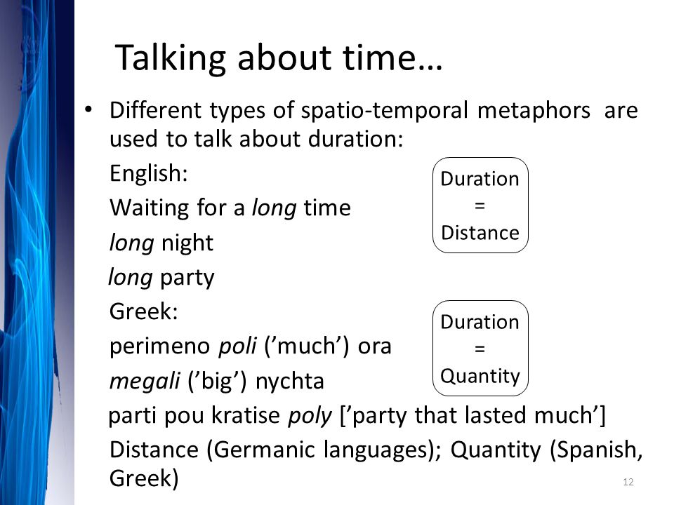 Talking about time… Different types of spatio-temporal metaphors are used to talk about duration: English:
