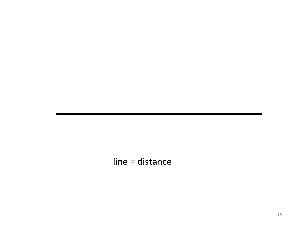 3 sek line = distance 16 16
