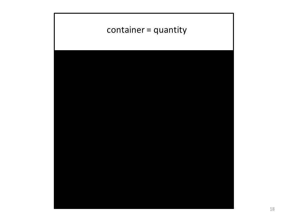 container = quantity 13,75 cm, 3,67 sek 18 18