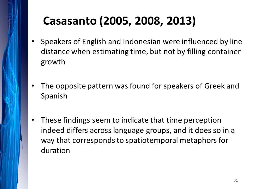 Casasanto (2005, 2008, 2013)