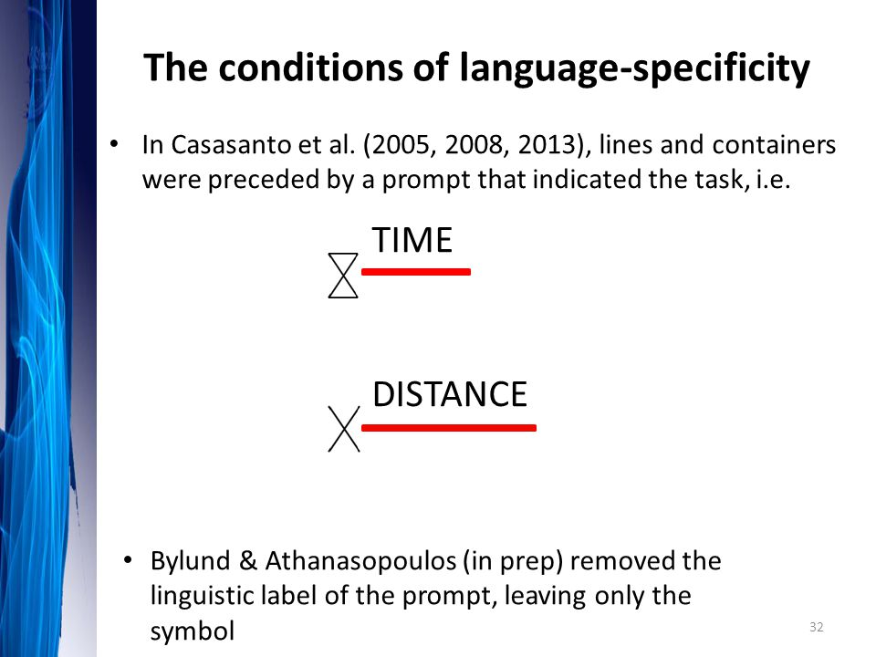 The conditions of language-specificity
