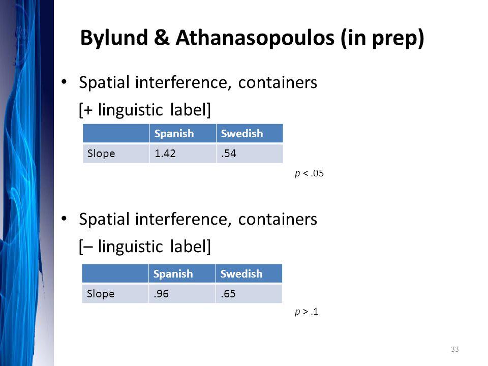 Bylund & Athanasopoulos (in prep)