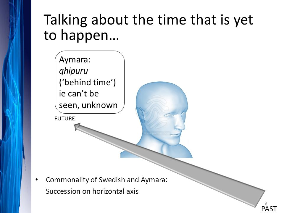 Talking about the time that is yet to happen…