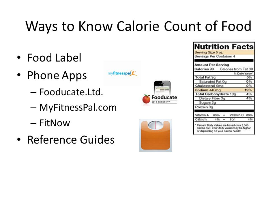 Ways to Know Calorie Count of Food