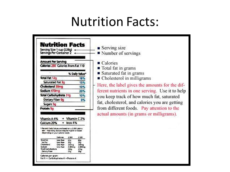 Nutrition Facts: