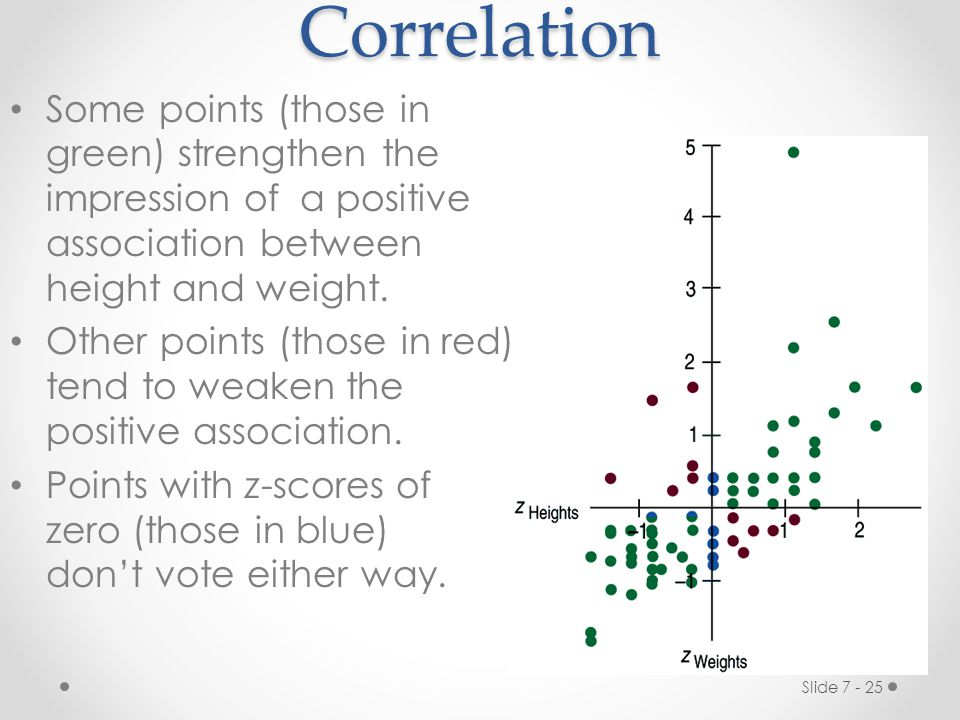 Correlation Some points (those in green) strengthen the impression of a positive association between height and weight.