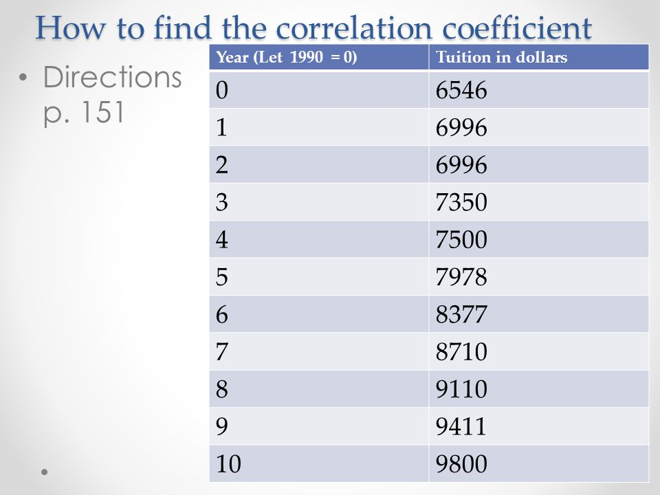 How to find the correlation coefficient