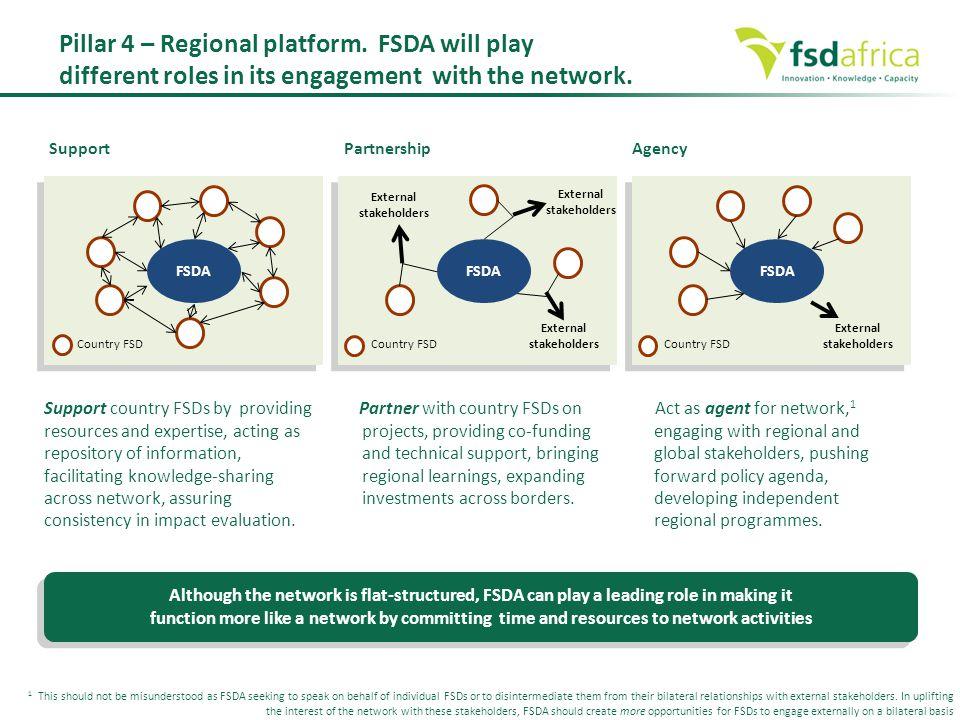 Pillar 4 – Regional platform