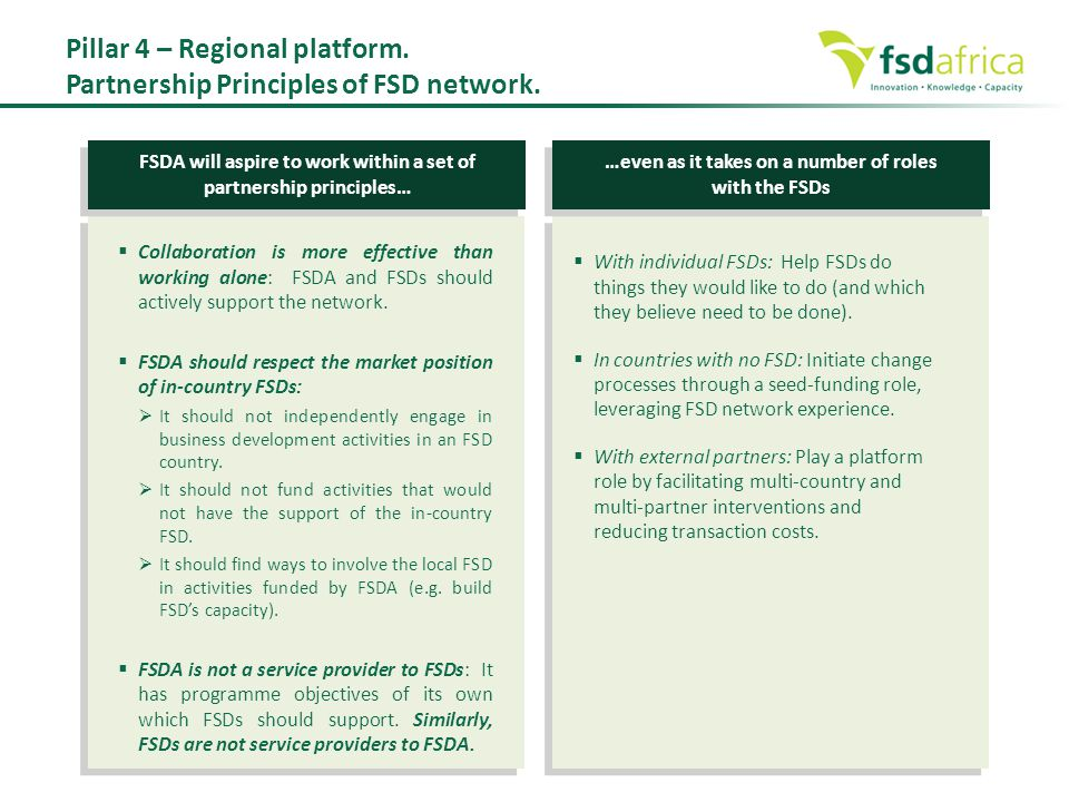 Pillar 4 – Regional platform. Partnership Principles of FSD network.