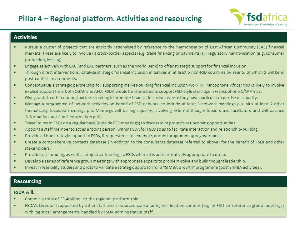 Pillar 4 – Regional platform. Activities and resourcing