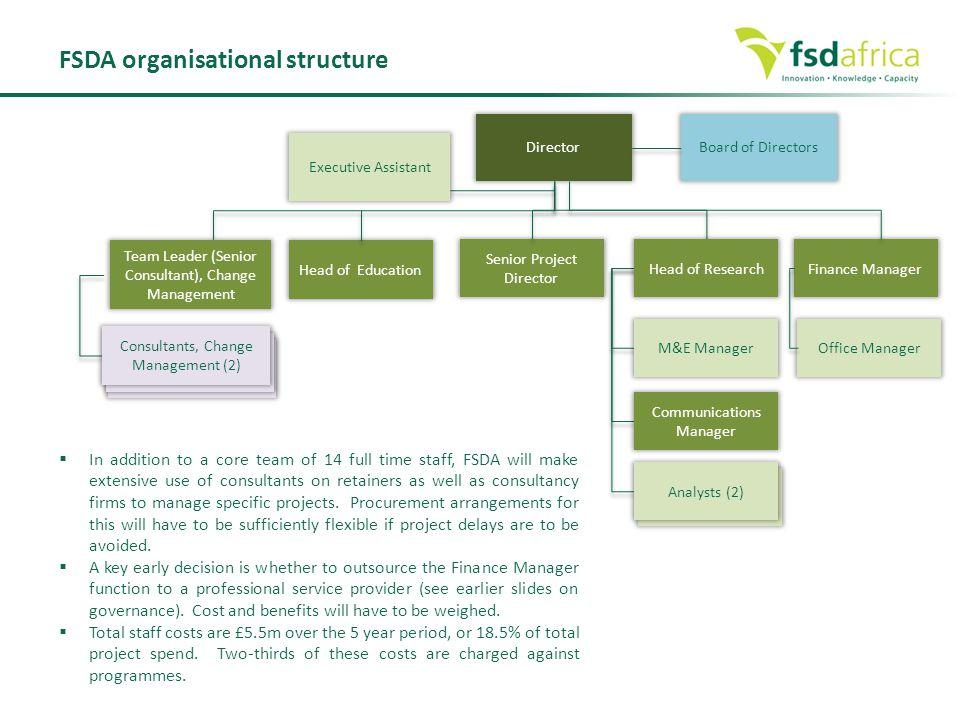 FSDA organisational structure