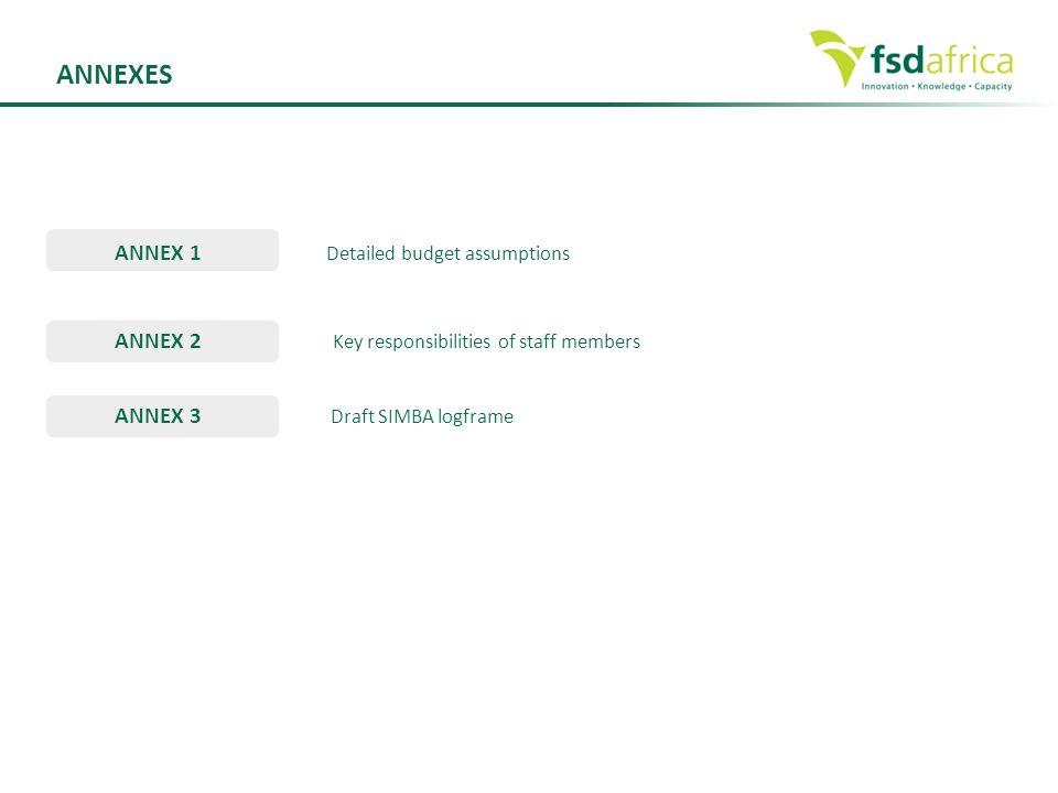 ANNEXES ANNEX 1 Detailed budget assumptions
