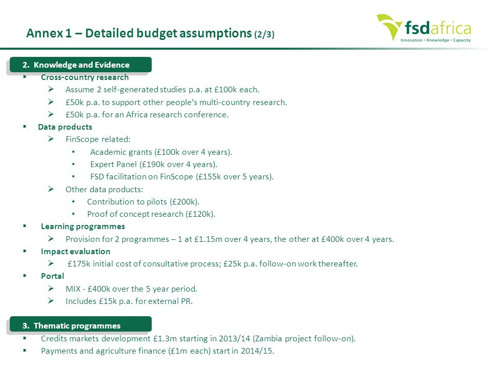 Annex 1 – Detailed budget assumptions (2/3)