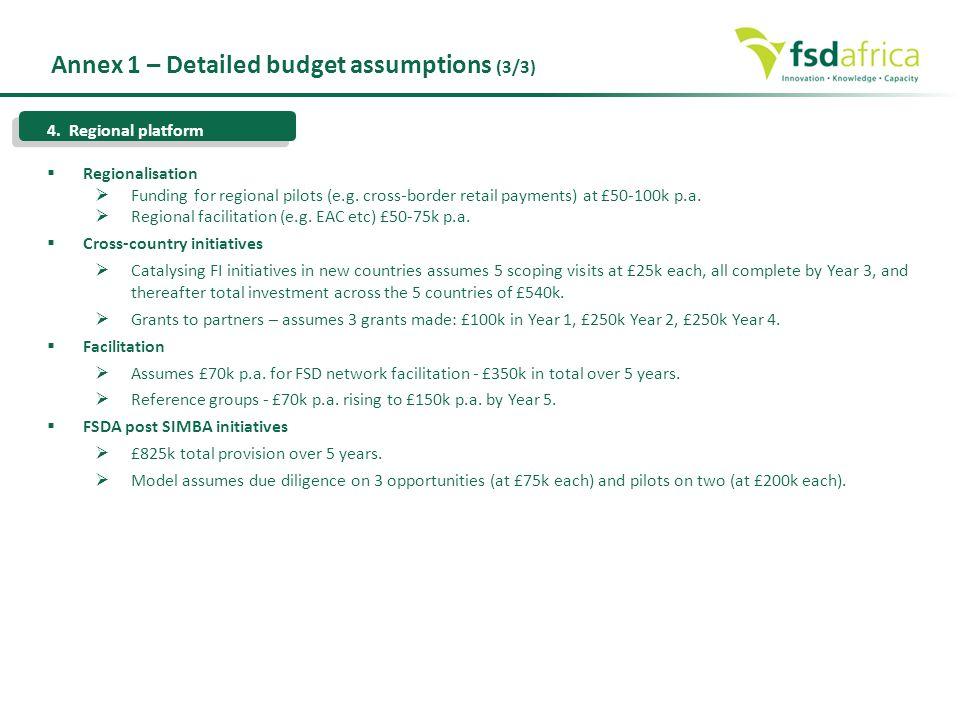 Annex 1 – Detailed budget assumptions (3/3)