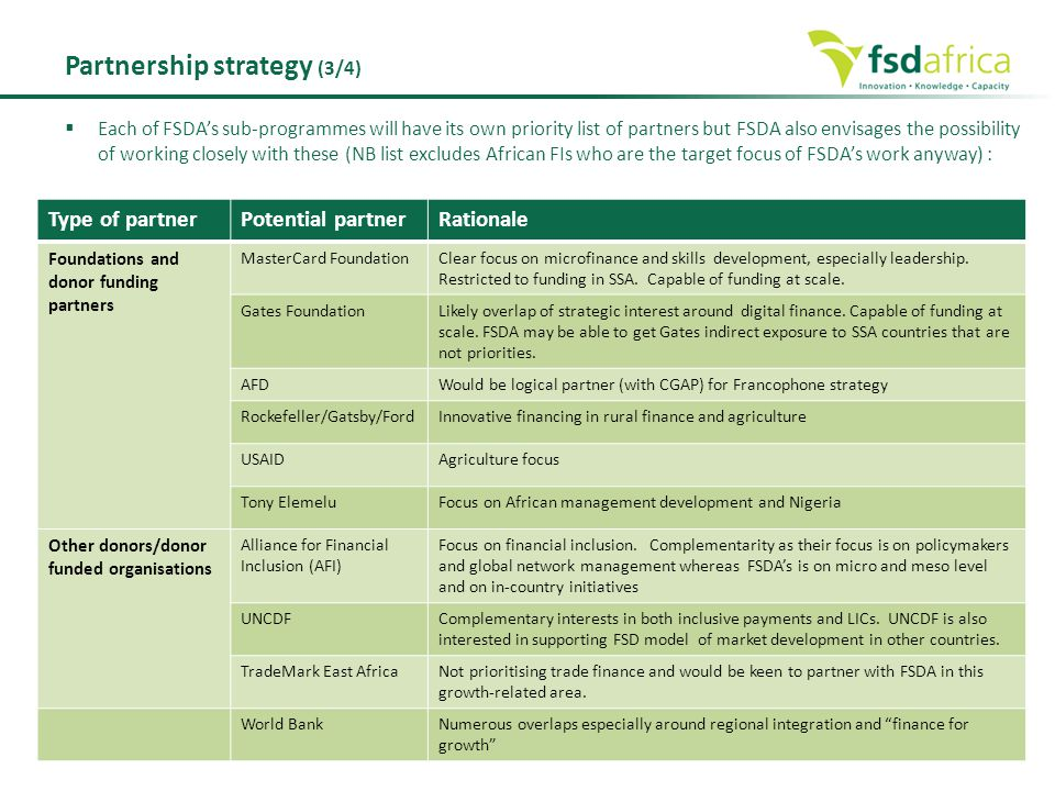 Partnership strategy (3/4)