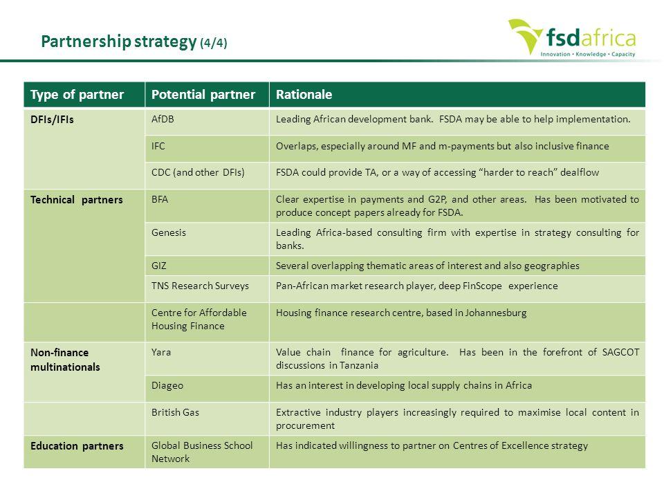 Partnership strategy (4/4)