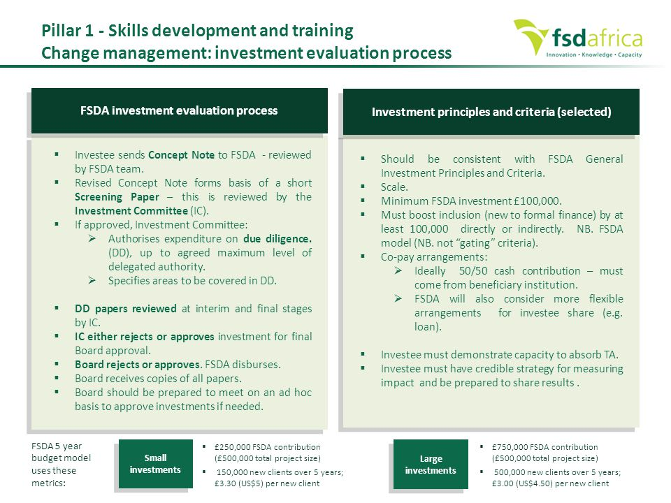 Pillar 1 - Skills development and training