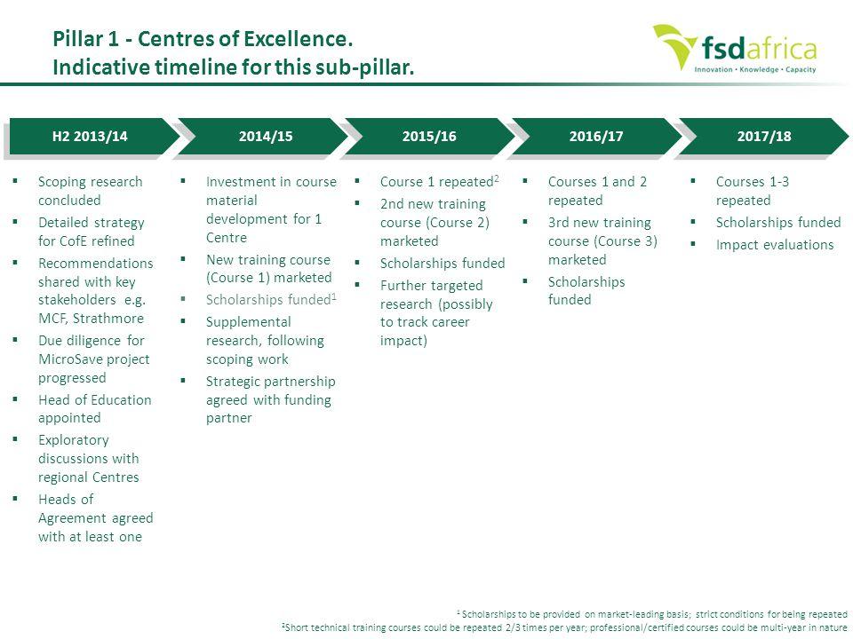 Pillar 1 - Centres of Excellence