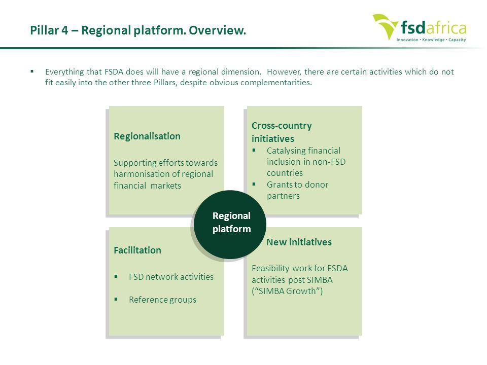 Pillar 4 – Regional platform. Overview.