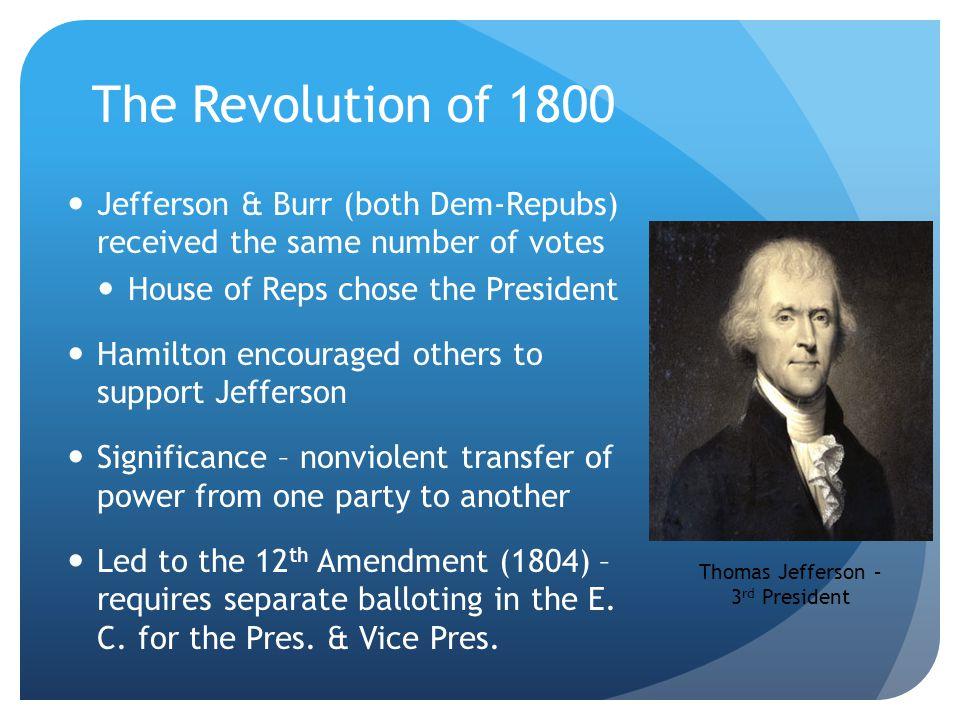 Thomas Jefferson – 3rd President