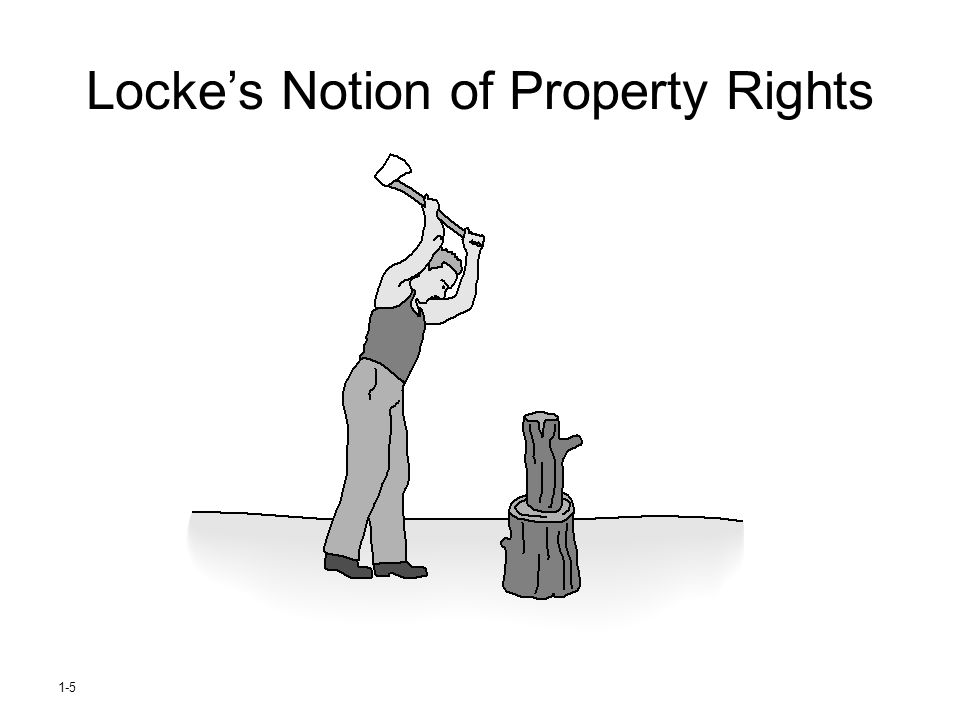 Locke's Notion of Property Rights